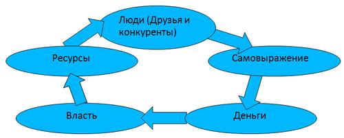 Сферы жизни взаимодействуют в ба-цзы